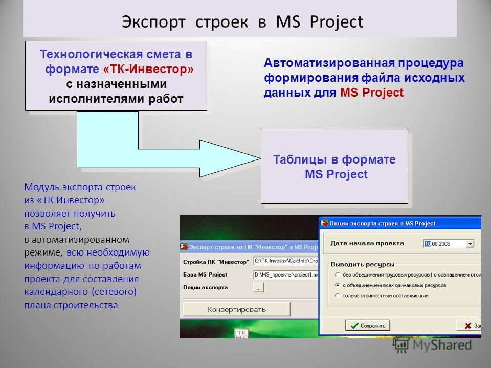 Экспорт строек в MS Project Модуль экспорта строек из «ТК-Инвестор» позволяет получить в MS Project, в автоматизированном режиме, всю необходимую информацию по работам проекта для составления календарного (сетевого) плана строительства Автоматизирова