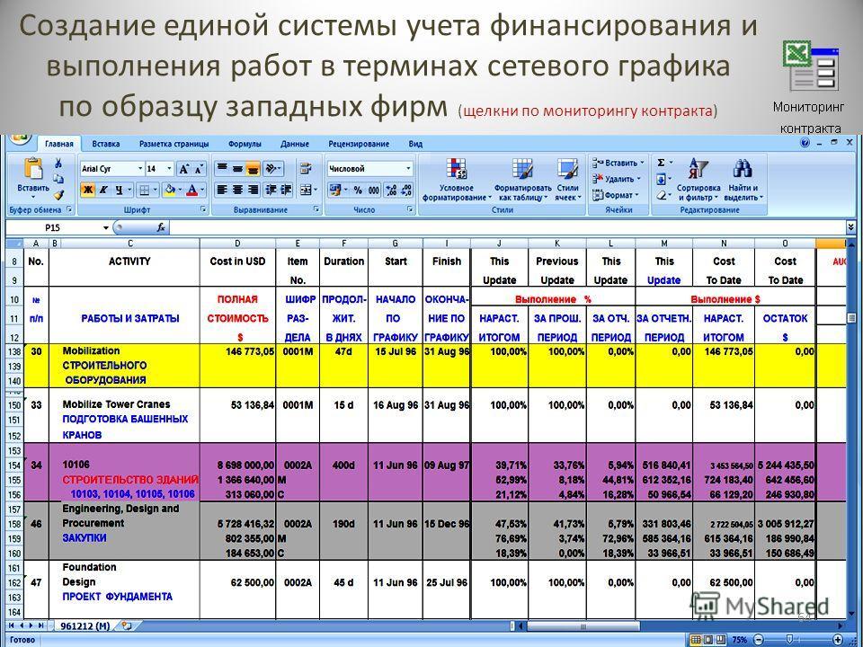 Создание единой системы учета финансирования и выполнения работ в терминах сетевого графика по образцу западных фирм (щелкни по мониторингу контракта) 64