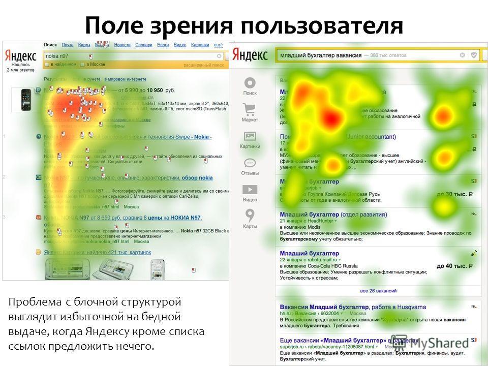 Поле зрения пользователя 56 Проблема с блочной структурой выглядит избыточной на бедной выдаче, когда Яндексу кроме списка ссылок предложить нечего.