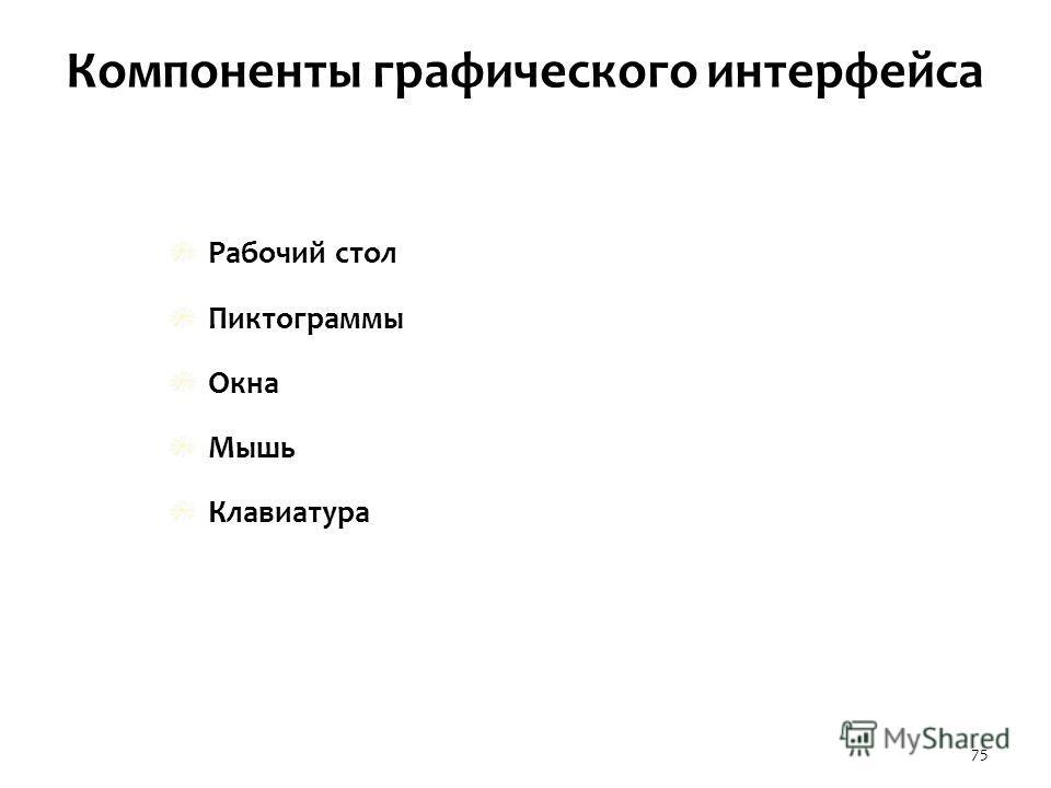 Компоненты графического интерфейса Рабочий стол Пиктограммы Окна Мышь Клавиатура 75