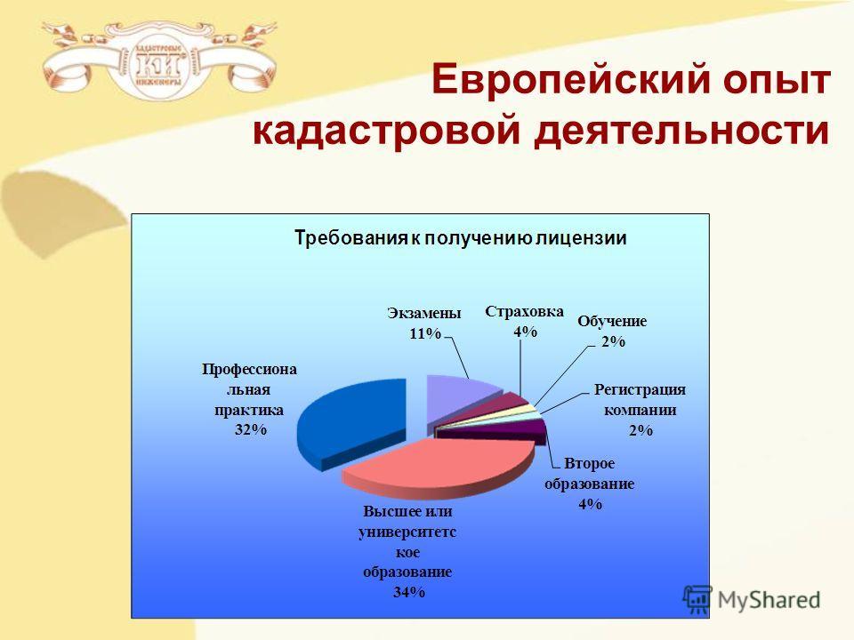 Европейский опыт кадастровой деятельности