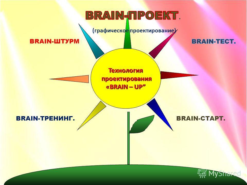 Технология проектирования проектирования «BRAIN – UP BRAIN-ТРЕНИНГ. BRAIN-ШТУРМ BRAIN-СТАРТ.