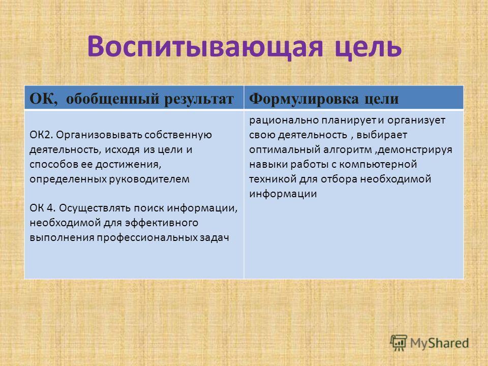 Развивающая цель учебного занятия (на основе классификации В.Д. Шадрикова) ПВК Степень, сформированности ПВК 1Способности ощущения: пространственная локализация, 2Способности памяти: объем памяти точность запоминания и воспроизведения 3Способности мы