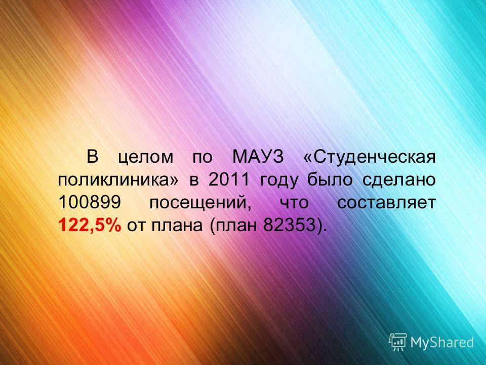 В целом по МАУЗ «Студенческая поликлиника» в 2011 году было сделано 100899 посещений, что составляет 122,5% от плана (план 82353).