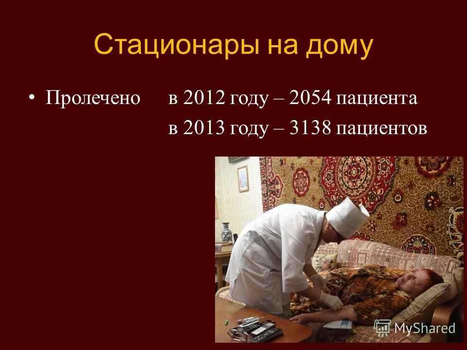 Стационары на дому Пролечено в 2012 году – 2054 пациента в 2013 году – 3138 пациентов