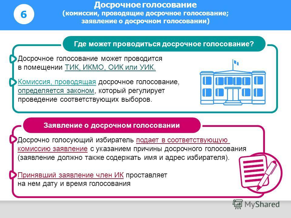 Досрочное голосование может проводится в помещении ТИК, ИКМО, ОИК или УИК. Комиссия, проводящая досрочное голосование, определяется законом, который регулирует проведение соответствующих выборов. Где может проводиться досрочное голосование? Информиро