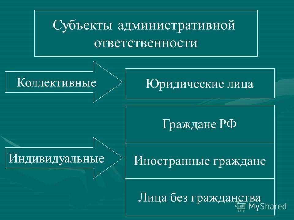 Процессуальное основание административной ответственности Статья 29.10. КоАП Постановление о назначении административного наказания