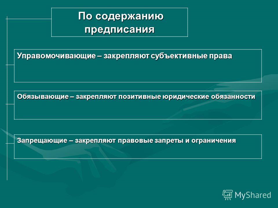 Виды административно-правовых норм
