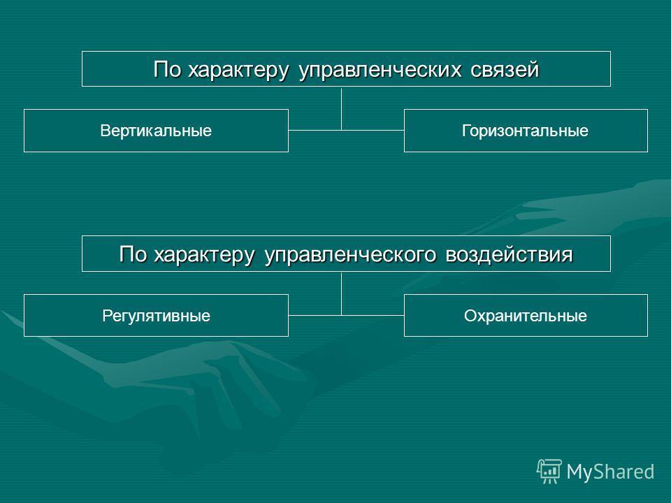 Виды административных правоотношений административных правоотношений