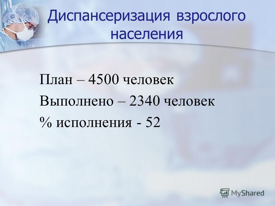 Диспансеризация взрослого населения План – 4500 человек Выполнено – 2340 человек % исполнения - 52