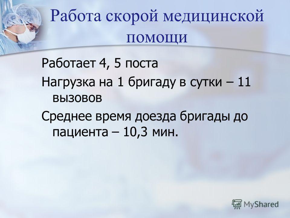 Работа скорой медицинской помощи Работает 4, 5 поста Нагрузка на 1 бригаду в сутки – 11 вызовов Среднее время доезда бригады до пациента – 10,3 мин.