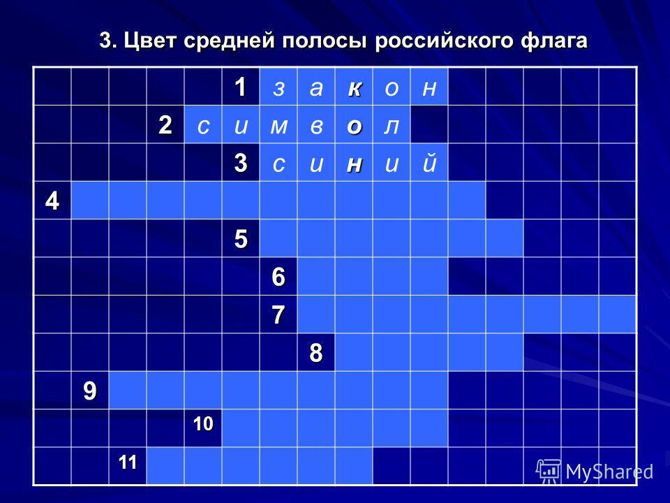 1 закон 2 символ 3 синий 4 5 6 7 8 9 10 11
