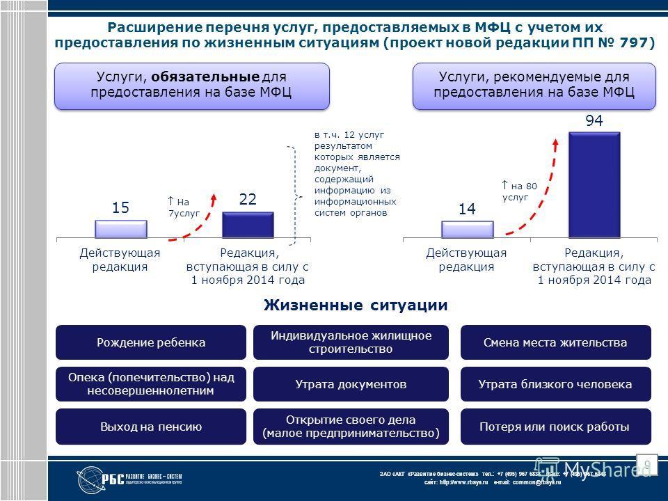 ЗАО « АКГ « Развитие бизнес-систем » тел.: +7 (495) 967 6838 факс: +7 (495) 967 6843 сайт: http://www.rbsys.ru e-mail: common@rbsys.ru 9 Расширение перечня услуг, предоставляемых в МФЦ с учетом их предоставления по жизненным ситуациям (проект новой р