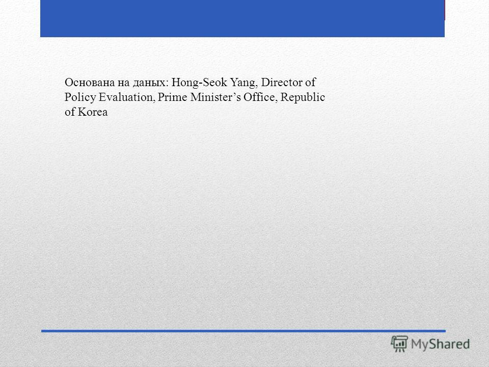 Основана на даных: Hong-Seok Yang, Director of Policy Evaluation, Prime Ministers Office, Republic of Korea