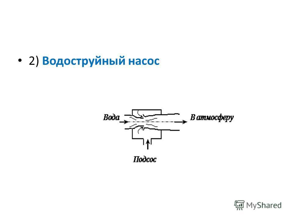 2) Водоструйный насос
