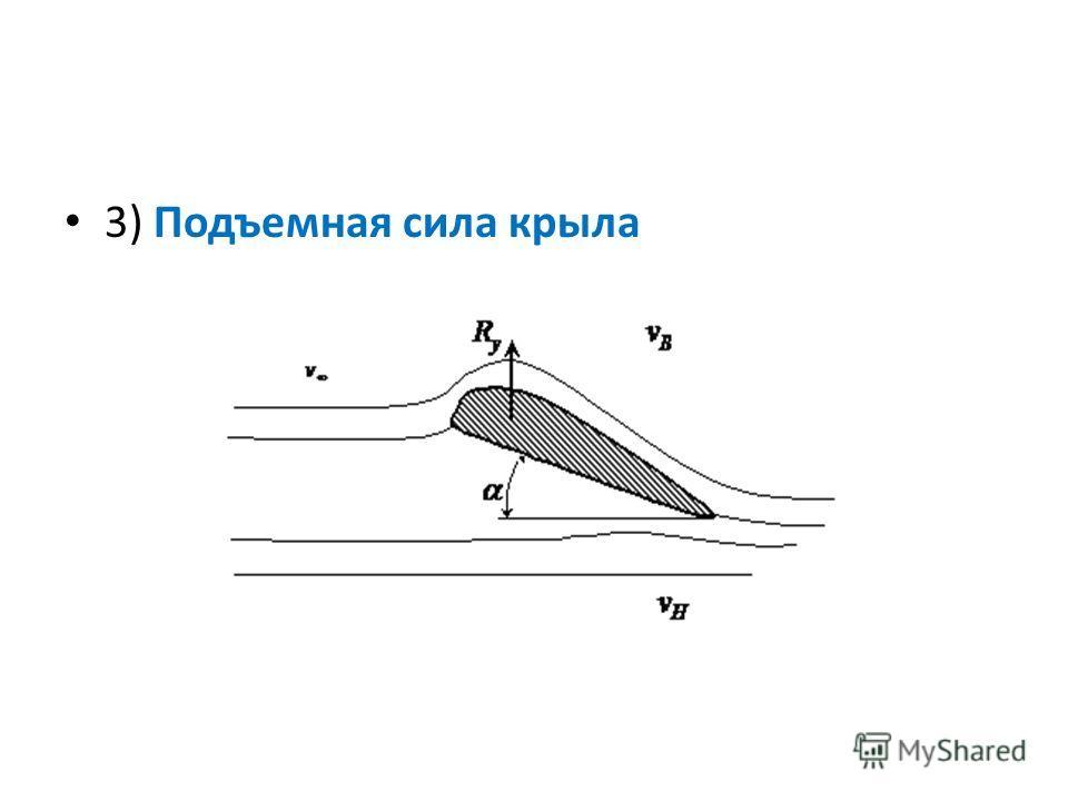 3) Подъемная сила крыла
