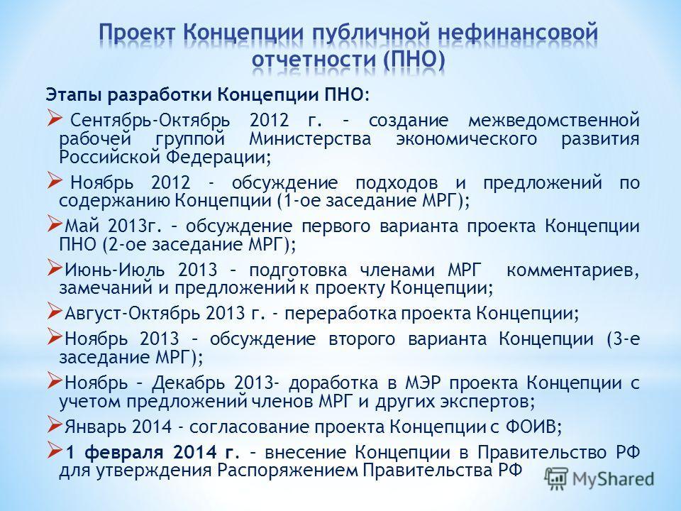 Этапы разработки Концепции ПНО: Сентябрь-Октябрь 2012 г. – создание межведомственной рабочей группой Министерства экономического развития Российской Федерации; Ноябрь 2012 - обсуждение подходов и предложений по содержанию Концепции (1-ое заседание МР