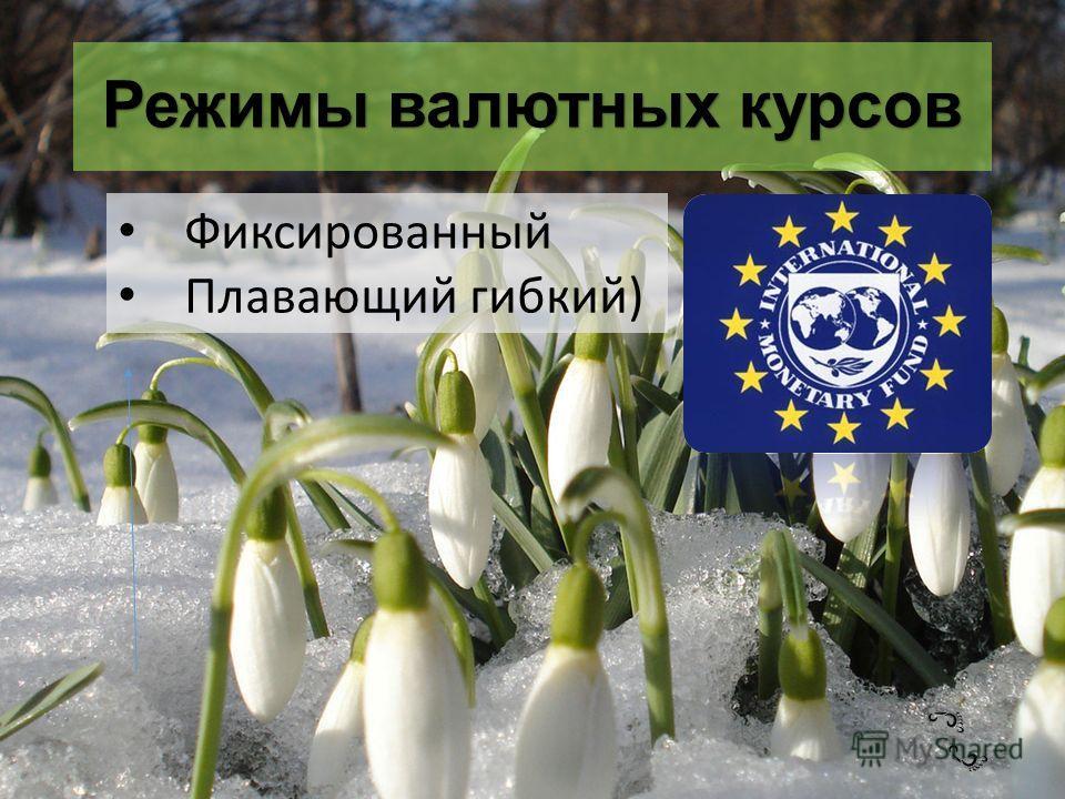 Режимы валютных курсов Фиксированный Плавающий гибкий)