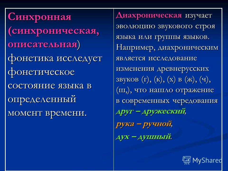 Синхронная (синхроническая, описательная) фонетика исследует фонетическое состояние языка в определенный момент времени. Диахроническая изучает эволюцию звукового строя языка или группы языков. Например, диахроническим является исследование изменения