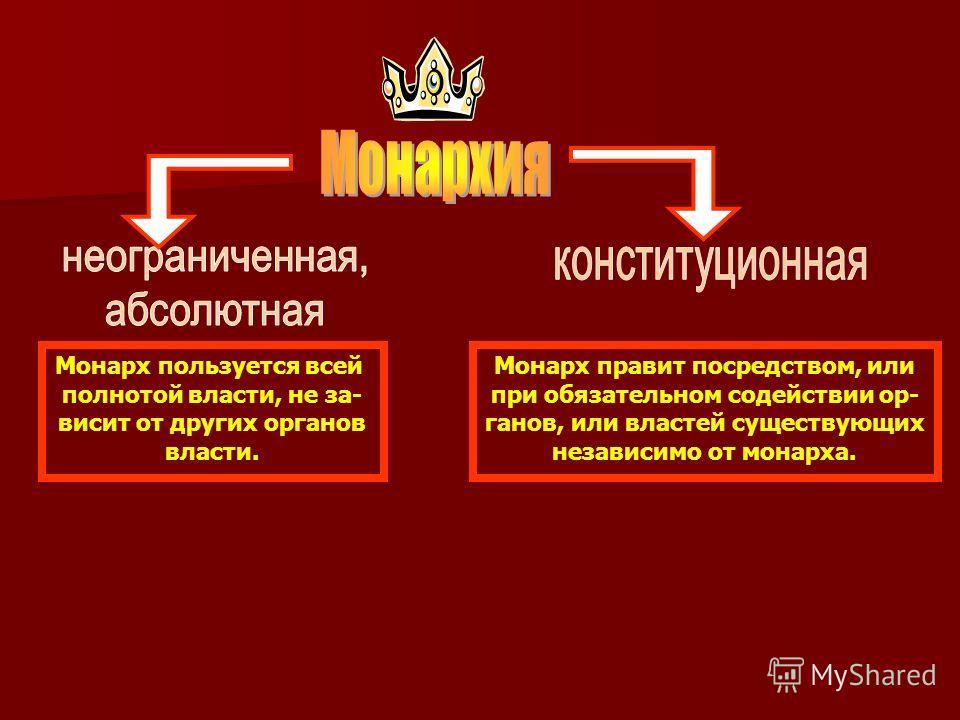 Монарх пользуется всей полнотой власти, не за- висит от других органов власти. Монарх правит посредством, или при обязательном содействии ор- ганов, или властей существующих независимо от монарха.
