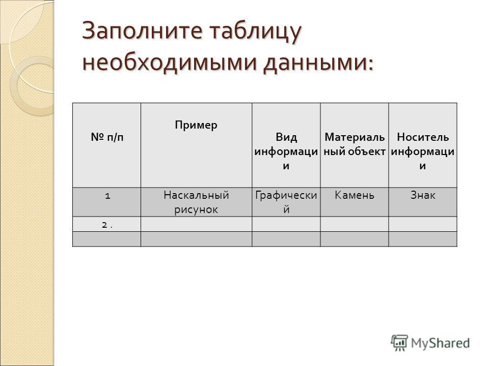 Заполните таблицу необходимыми данными: п/п Пример Вид информаци и Материаль ный объект Носитель информаци и 1Наскальный рисунок Графически й Камень Знак 2.