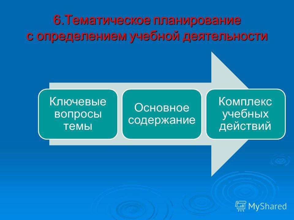 6. Тематическое планирование с определением учебной деятельности Ключевые вопросы темы Основное содержание Комплекс учебных действий