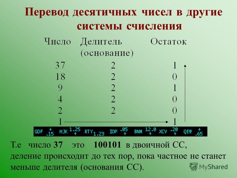 Число 239 в десятичной СС: 200+30+9=2*100+3*10+9*1 Это представление числа в развёрнутой форме используют для перевода чисел из 2-й;8-й;16-й систем счисления в десятичную СС. Пример