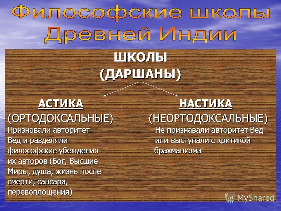 ШКОЛЫ(ДАРШАНЫ) АСТИКА НАСТИКА АСТИКА НАСТИКА (ОРТОДОКСАЛЬНЫЕ) (НЕОРТОДОКСАЛЬНЫЕ) Признавали авторитет Не признавали авторитет Вед Вед и разделяли или выступали c критикой философские убеждения брахманизма их авторов (Бог, Высшие Миры, душа, жизнь пос