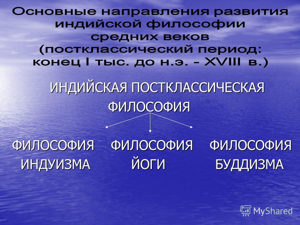 ИНДИЙСКАЯ ПОСТКЛАССИЧЕСКАЯ ИНДИЙСКАЯ ПОСТКЛАССИЧЕСКАЯ ФИЛОСОФИЯ ФИЛОСОФИЯ ФИЛОСОФИЯ ФИЛОСОФИЯ ФИЛОСОФИЯ ФИЛОСОФИЯ ФИЛОСОФИЯ ФИЛОСОФИЯ ИНДУИЗМА ЙОГИ БУДДИЗМА ИНДУИЗМА ЙОГИ БУДДИЗМА