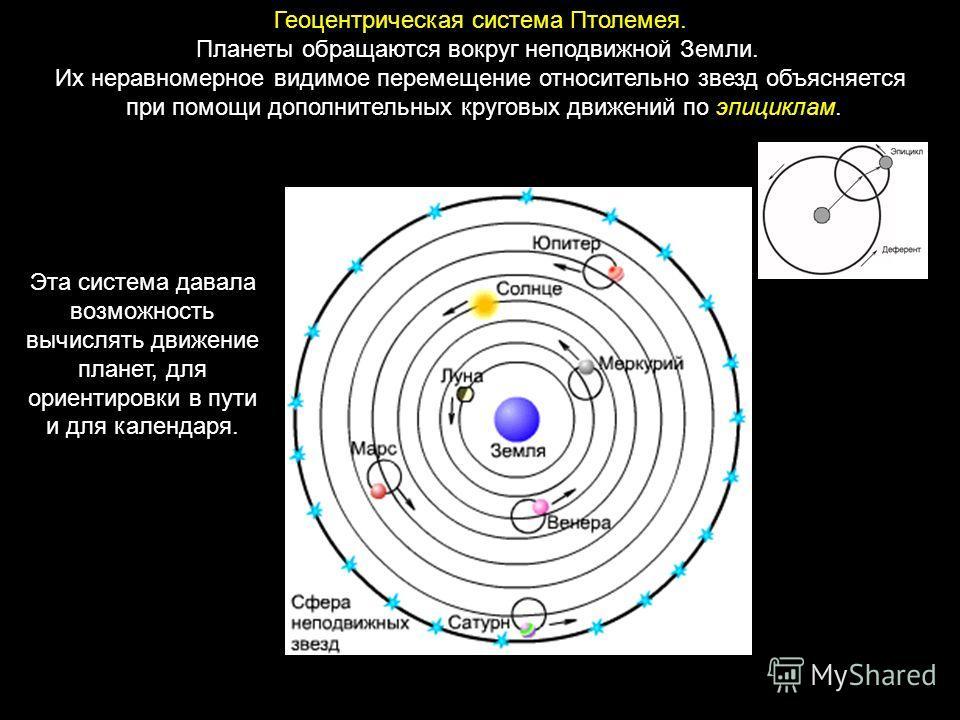 Геоцентрическая система Птолемея. Планеты обращаются вокруг неподвижной Земли. Их неравномерное видимое перемещение относительно звезд объясняется при помощи дополнительных круговых движений по эпициклам. Эта система давала возможность вычислять движ