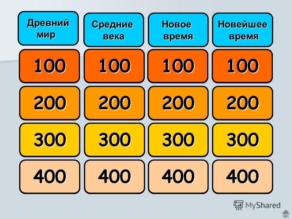100 200 300 400 Древний мир мир Средниевека НовоевремяНовейшее время время