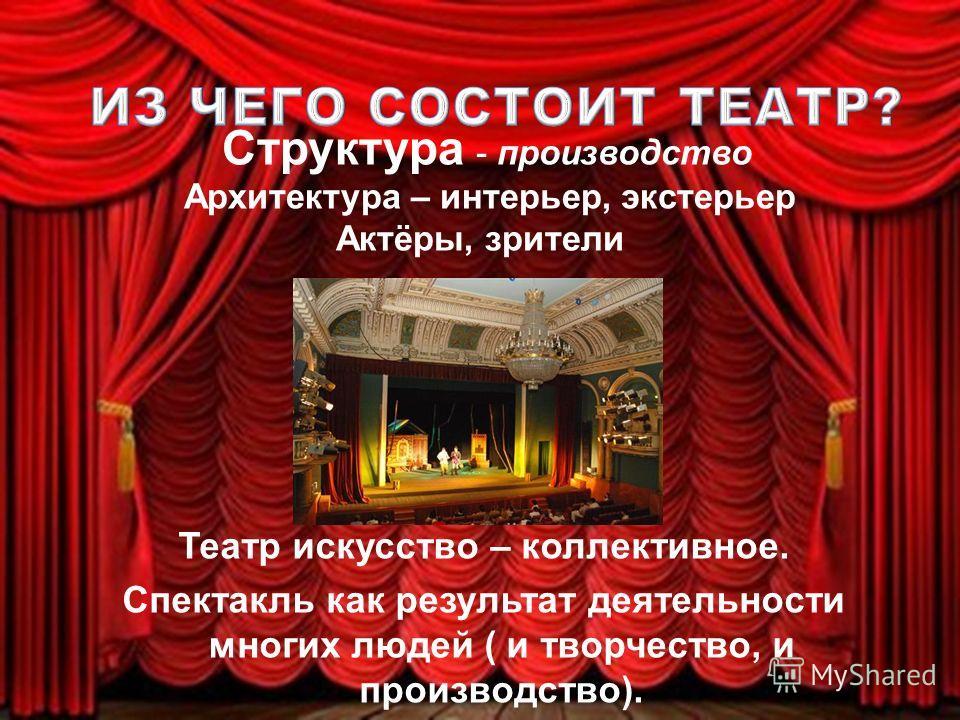 Структура - производство Архитектура – интерьер, экстерьер Актёры, зрители Театр искусство – коллективное. Спектакль как результат деятельности многих людей ( и творчество, и производство).