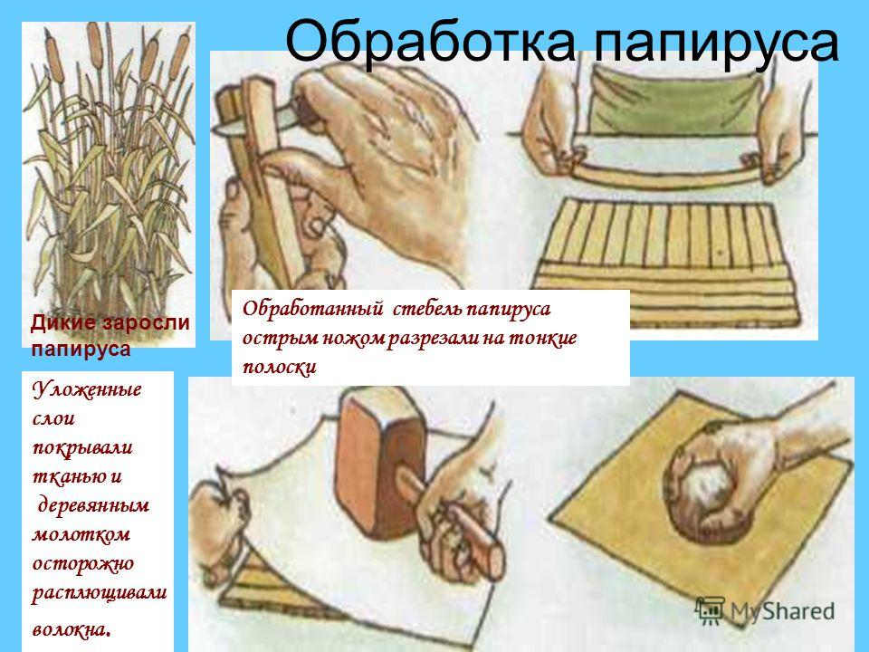 Китай Книга на бамбуковых пластинах