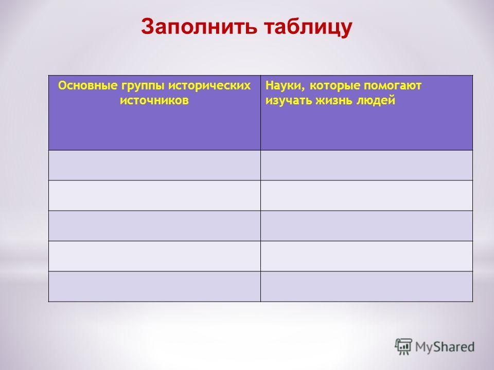 Основные группы исторических источников Науки, которые помогают изучать жизнь людей Заполнить таблицу