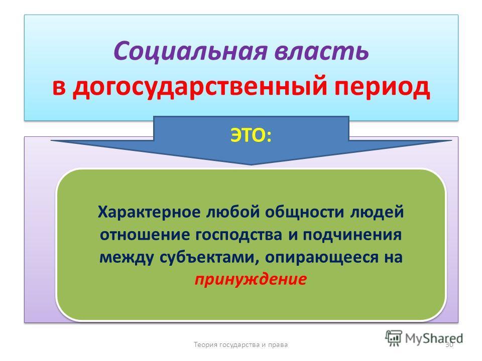 Социальная власть в догосударственный период Теория государства и права 30 ЭТО: Характерное любой общности людей отношение господства и подчинения между субъектами, опирающееся на принуждение