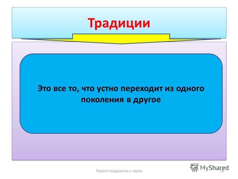 Традиции Теория государства и права 39 Это все то, что устно переходит из одного поколения в другое