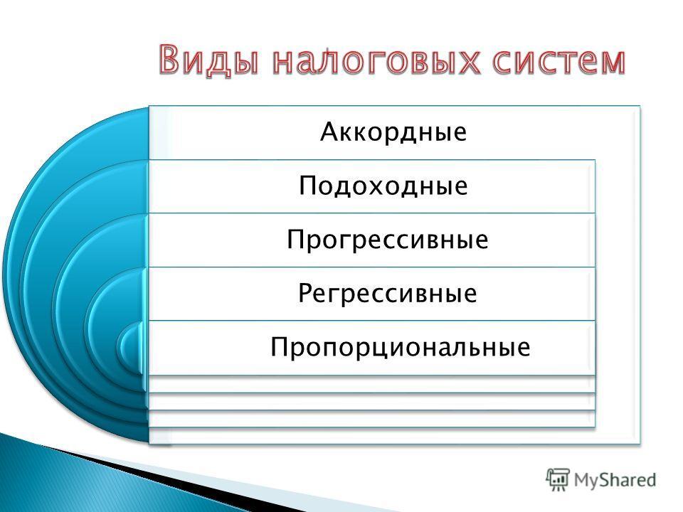 Аккордные Подоходные Прогрессивные Регрессивные Пропорциональные