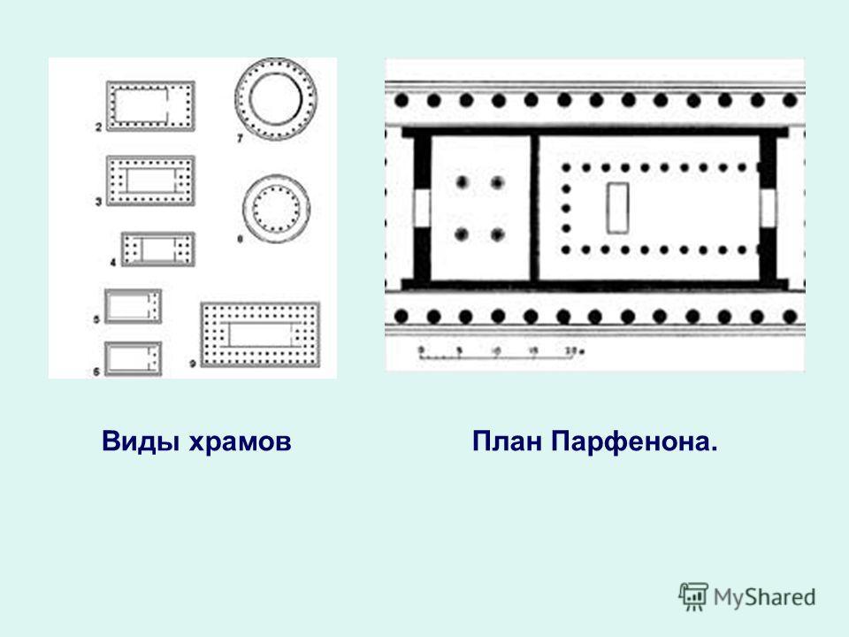 Виды храмов План Парфенона.
