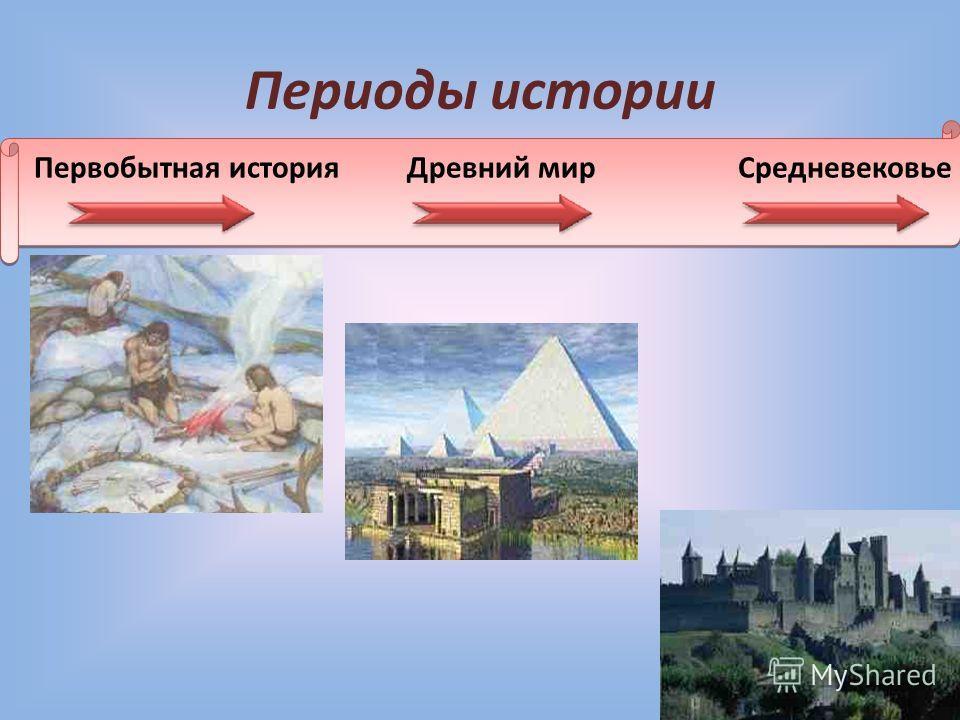 Периоды истории Первобытная история Древний мир Средневековье