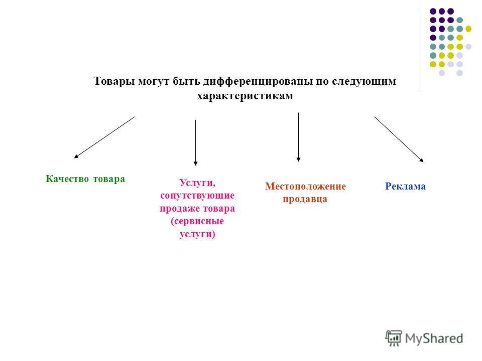 Товары могут быть дифференцированы по следующим характеристикам Качество товара Услуги, сопутствующие продаже товара (сервисные услуги) Местоположение продавца Реклама
