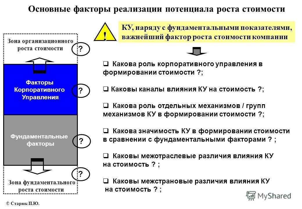 Фундаментальные факторы Факторы Корпоративного Управления Какова роль корпоративного управления в формировании стоимости ?; Каковы каналы влияния КУ на стоимость ?; Какова роль отдельных механизмов / групп механизмов КУ в формировании стоимости ?; Ка