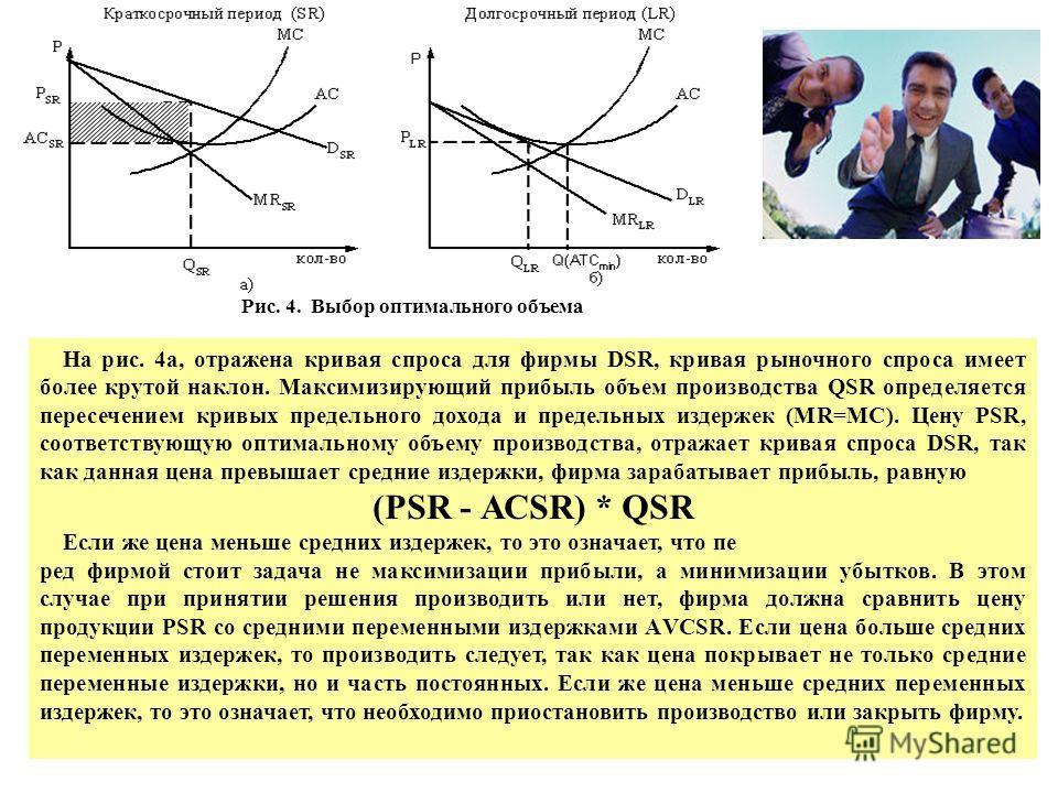 Рис. 4. Выбор оптимального объема На рис. 4 а, отражена кривая спроса для фирмы DSR, кривая рыночного спроса имеет более крутой наклон. Максимизирующий прибыль объем производства QSR определяется пересечением кривых предельного дохода и предельных из
