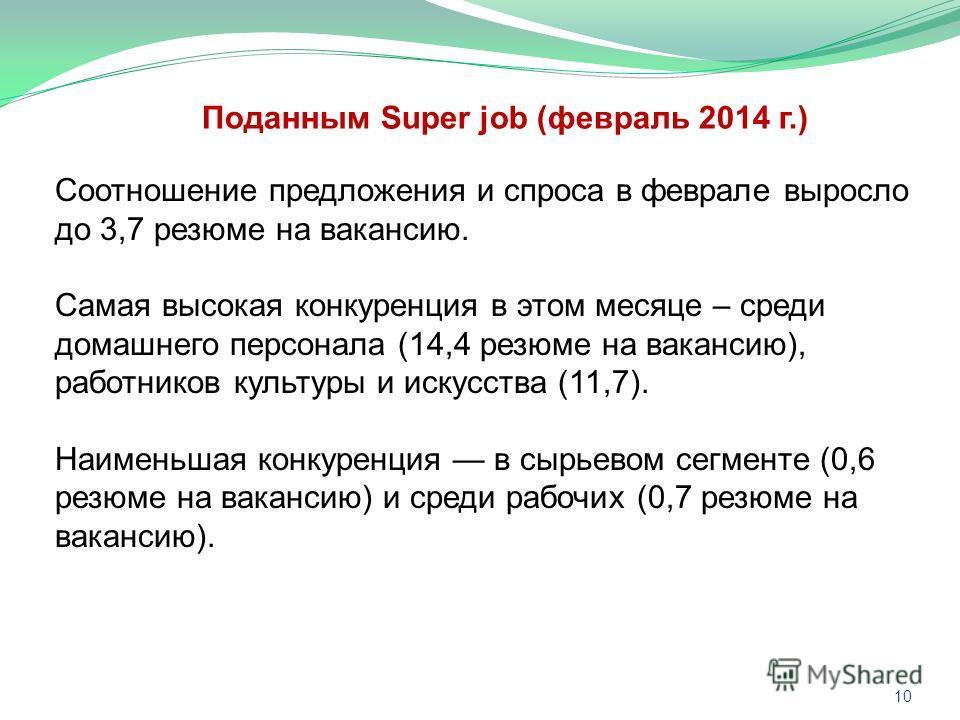 Поданным Super job (февраль 2014 г.) 10 Соотношение предложения и спроса в феврале выросло до 3,7 резюме на вакансию. Самая высокая конкуренция в этом месяце – среди домашнего персонала (14,4 резюме на вакансию), работников культуры и искусства (11,7