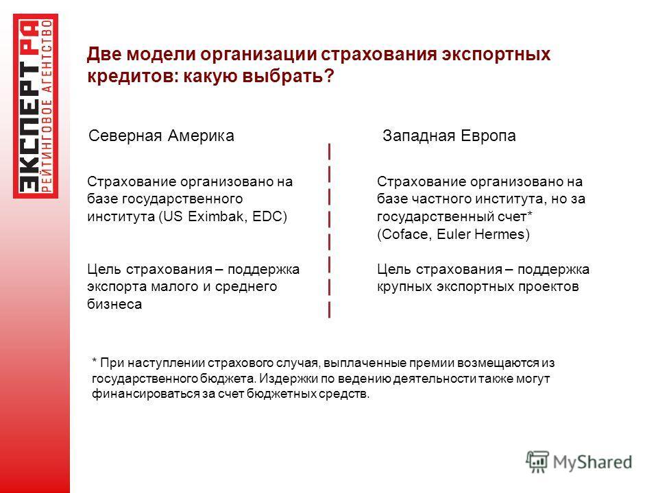 Две модели организации страхования экспортных кредитов: какую выбрать? Страхование организовано на базе государственного института (US Eximbak, EDC) Цель страхования – поддержка экспорта малого и среднего бизнеса Северная Америка Западная Европа Стра