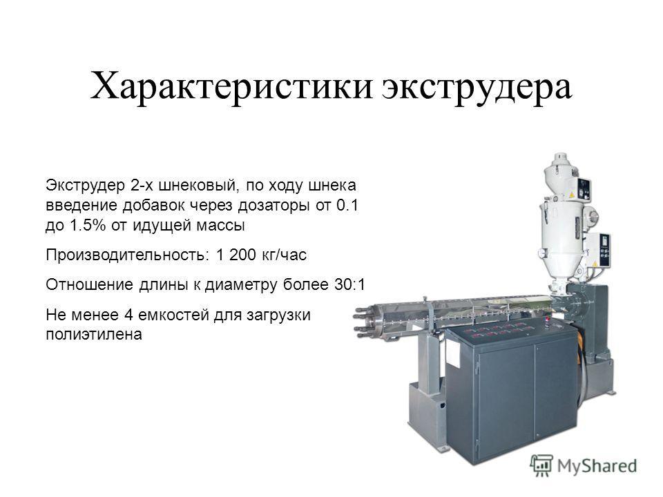 Характеристики экструдера Экструдер 2-х шнековый, по ходу шнека введение добавок через дозаторы от 0.1 до 1.5% от идущей массы Производительность: 1 200 кг/час Отношение длины к диаметру более 30:1 Не менее 4 емкостей для загрузки полиэтилена