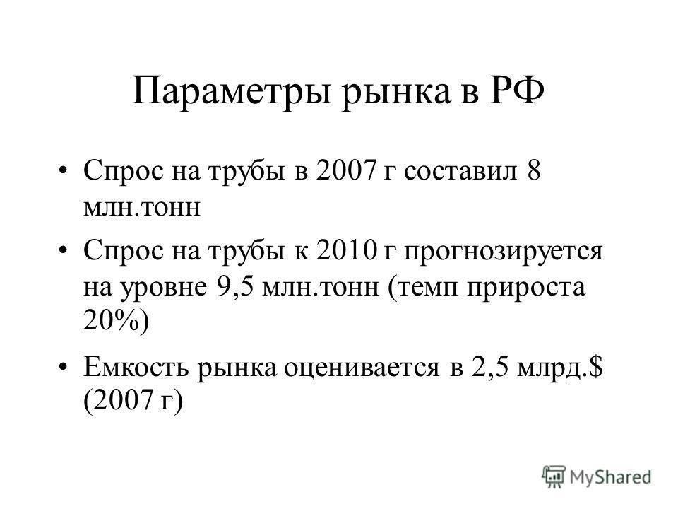 Параметры рынка в РФ Спрос на трубы в 2007 г составил 8 млн.тонн Спрос на трубы к 2010 г прогнозируется на уровне 9,5 млн.тонн (темп прироста 20%) Емкость рынка оценивается в 2,5 млрд.$ (2007 г)