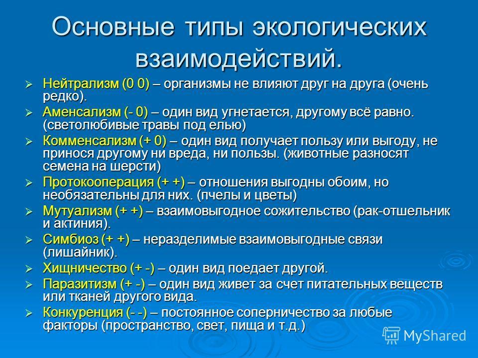 Основные типы экологических взаимодействий. Нейтрализм (0 0) – организмы не влияют друг на друга (очень редко). Нейтрализм (0 0) – организмы не влияют друг на друга (очень редко). Аменсализм (- 0) – один вид угнетается, другому всё равно. (светолюбив