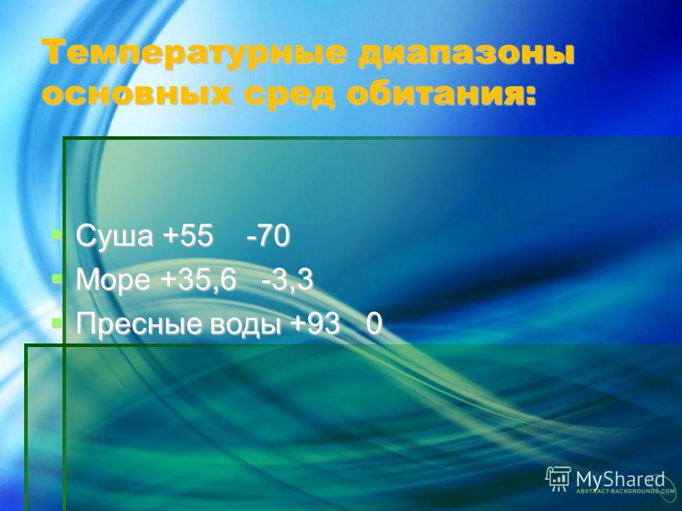 Температурные диапазоны основных сред обитания: Суша +55 -70 Суша +55 -70 Море +35,6 -3,3 Море +35,6 -3,3 Пресные воды +93 0 Пресные воды +93 0