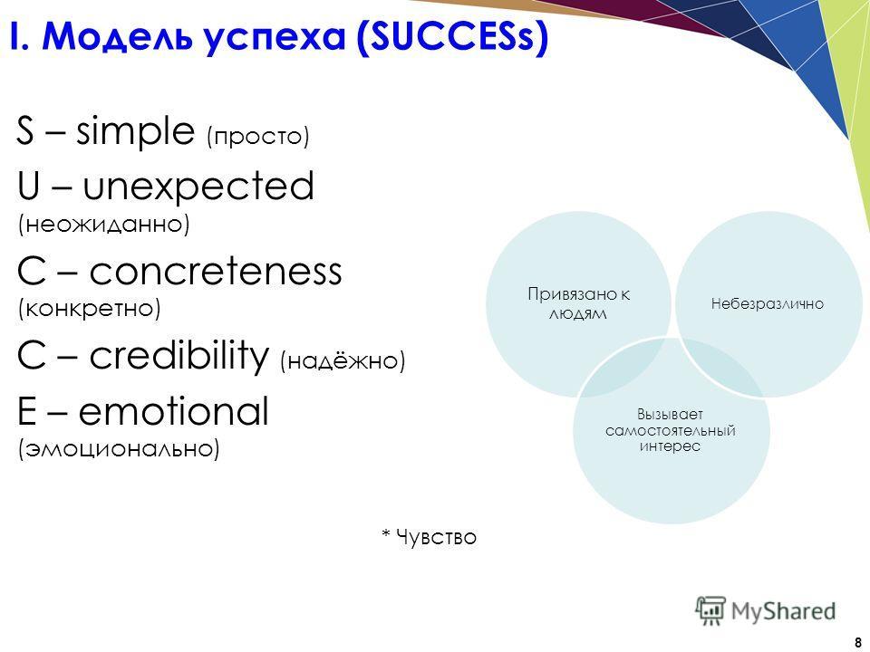 S – simple (просто) U – unexpected (неожиданно) C – concreteness (конкретно) C – credibility (надёжно) E – emotional (эмоционально) * Чувство Привязано к людям Вызывает самостоятельный интерес Небезразлично I. Модель успеха (SUCCESs) 8