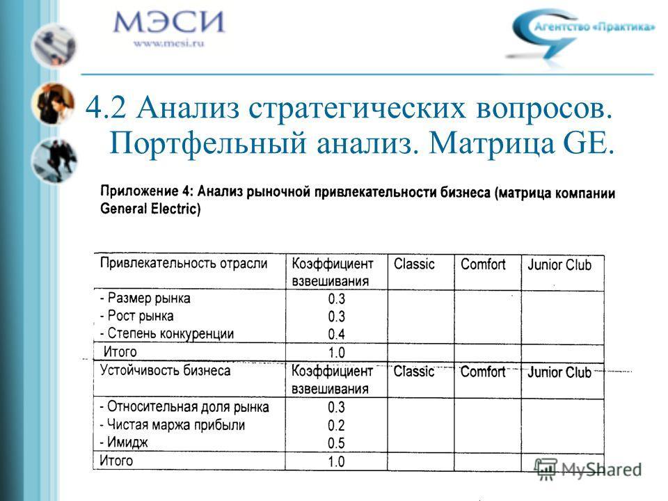4.2 Анализ стратегических вопросов. Портфельный анализ. Матрица GE.